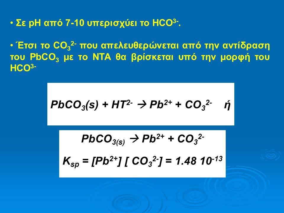 PbCO3(s)  Pb2+ + CO32- Κsp = [Pb2+] [ CO32-] = 1.48 10-13